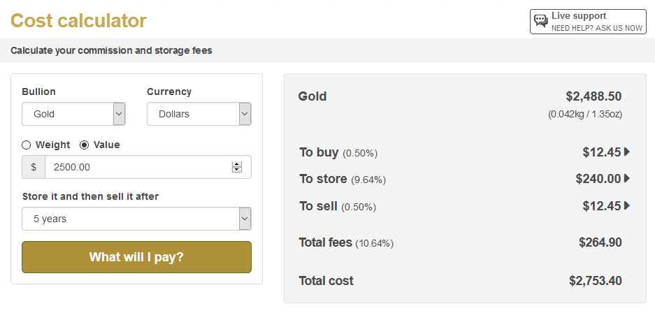 BullionVault's cost calculator